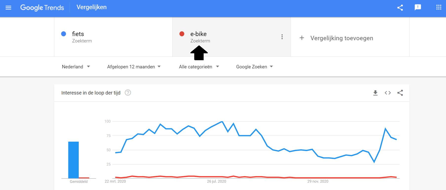 Google trends 02.png